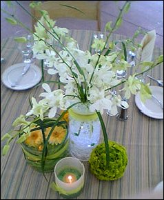 Wedding flowers from bella studios inc your local florist colorado make bella studios inc your first choice for premium fresh flowers and upscale design artistry for your dream wedding and all your special occasions mightylinksfo
